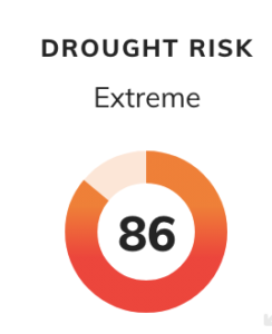 SAN DIEGO DROUGHT RISK